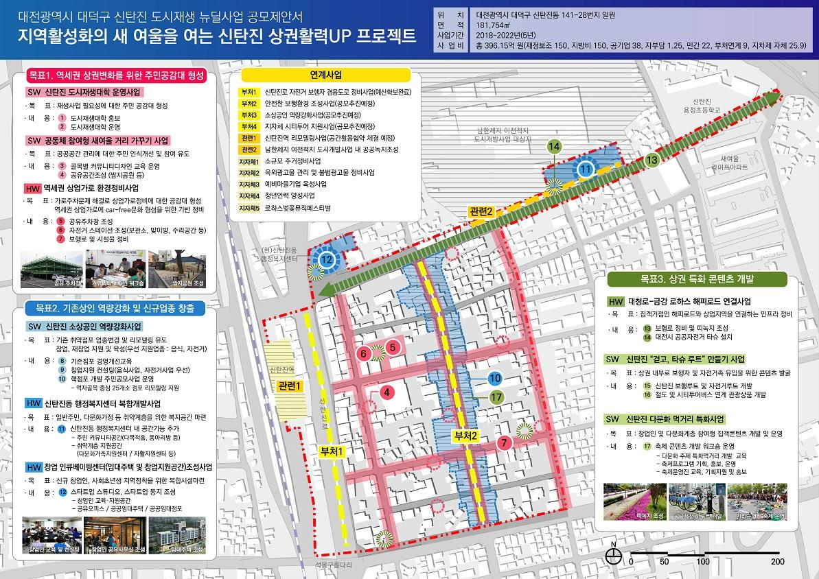 대덕구-신탄진동 중심시가지형 사업.jpg
