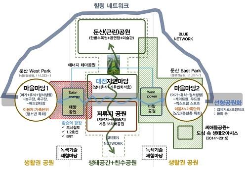 도심 속 힐링공간 둔산센트럴파크 첫걸음 내디뎌_사업구상도.jpg